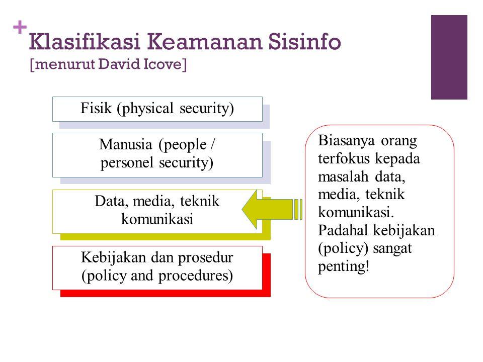 Klasifikasi Keamanan Sisinfo [menurut David Icove]